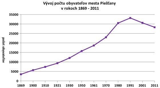 PO 1869-2011
