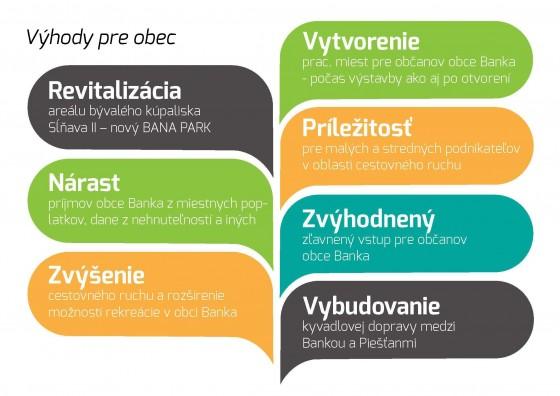 BANA PARK_prezentacia PDF_Stránka_16