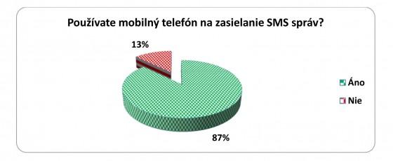 6 SP-prieskum - mobil