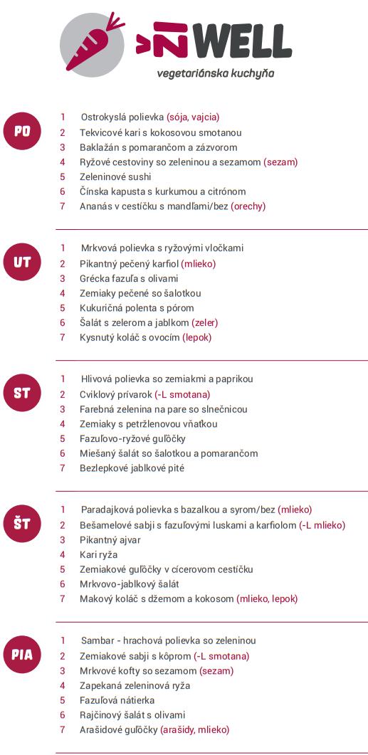 žiwell menu 16.1